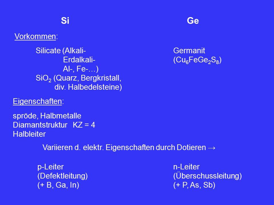 SiGe Vorkommen: Silicate (Alkali- Erdalkali- Al-, Fe-…) SiO 2 (Quarz, Bergkristall, div. Halbedelsteine) Germanit (Cu 6 FeGe 2 S 8 ) Eigenschaften: sp