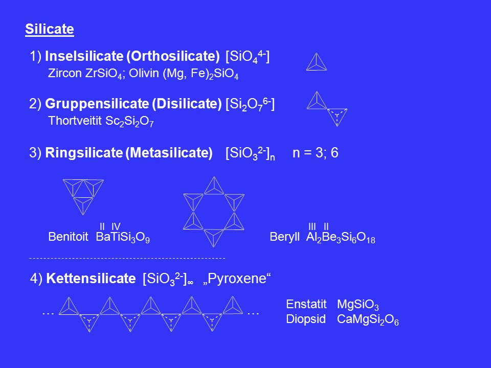 "Silicate 1) Inselsilicate (Orthosilicate)[SiO 4 4- ] Zircon ZrSiO 4 ; Olivin (Mg, Fe) 2 SiO 4 2) Gruppensilicate (Disilicate)[Si 2 O 7 6- ] Thortveitit Sc 2 Si 2 O 7 3) Ringsilicate (Metasilicate)[SiO 3 2- ] n n = 3; 6 Benitoit BaTiSi 3 O 9 Beryll Al 2 Be 3 Si 6 O 18 IIIVIIIII 4) Kettensilicate [SiO 3 2- ] ∞ ""Pyroxene …… Enstatit MgSiO 3 Diopsid CaMgSi 2 O 6"