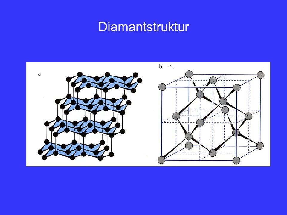 Diamantstruktur