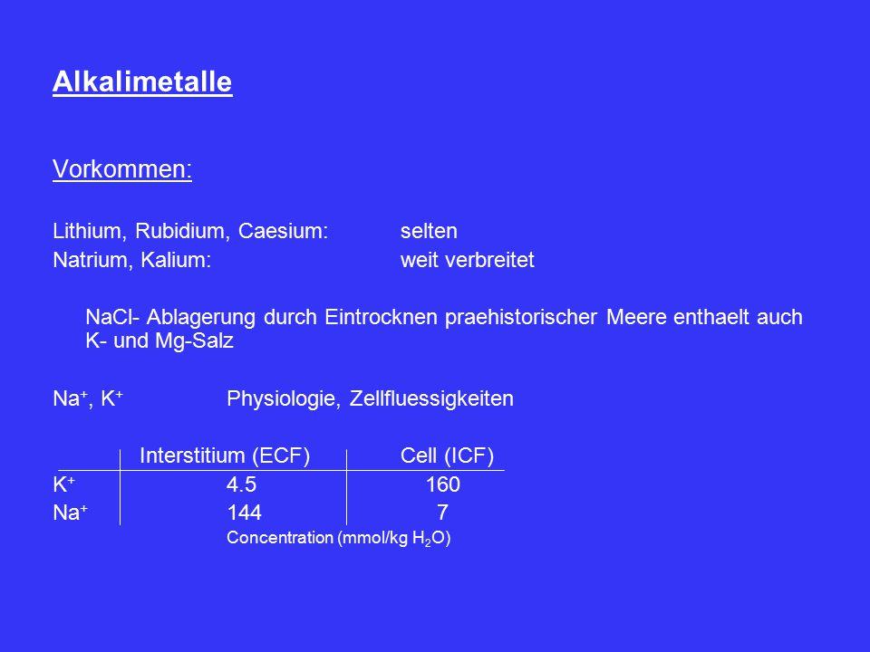 Alkalimetalle Vorkommen: Lithium, Rubidium, Caesium:selten Natrium, Kalium:weit verbreitet NaCl- Ablagerung durch Eintrocknen praehistorischer Meere enthaelt auch K- und Mg-Salz Na +, K + Physiologie, Zellfluessigkeiten Interstitium (ECF)Cell (ICF) K + 4.5 160 Na + 144 7 Concentration (mmol/kg H 2 O)