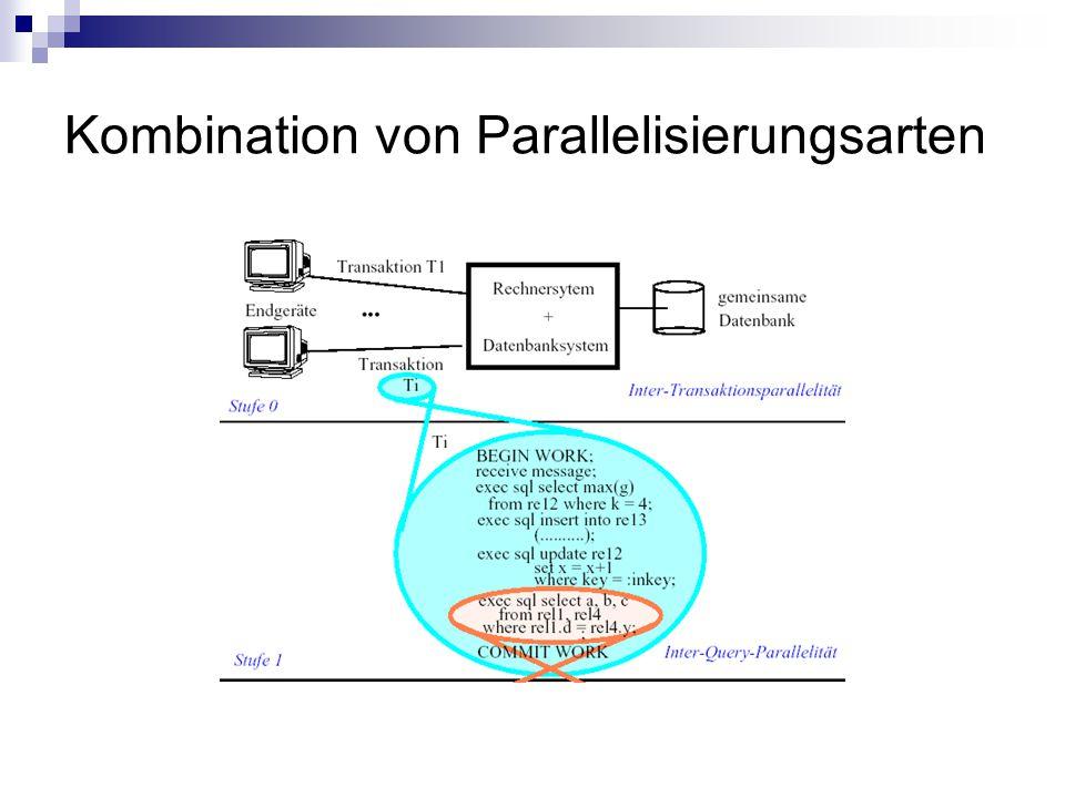 Kombination von Parallelisierungsarten