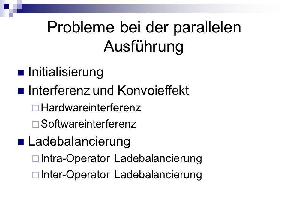 Probleme bei der parallelen Ausführung Initialisierung Interferenz und Konvoieffekt  Hardwareinterferenz  Softwareinterferenz Ladebalancierung  Intra-Operator Ladebalancierung  Inter-Operator Ladebalancierung