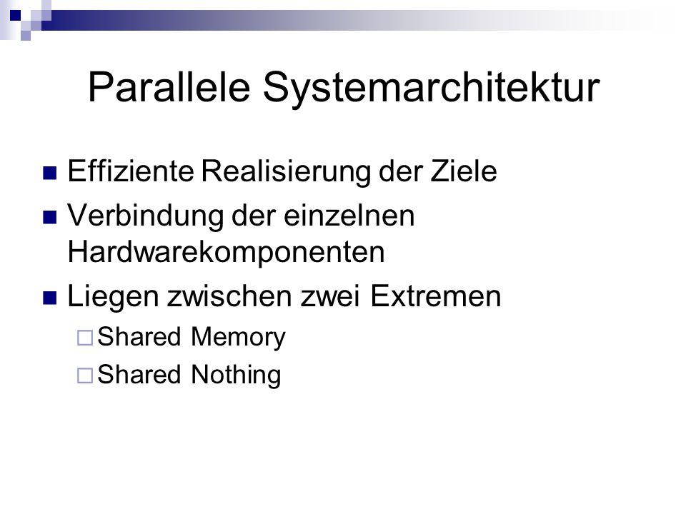 Parallele Systemarchitektur Effiziente Realisierung der Ziele Verbindung der einzelnen Hardwarekomponenten Liegen zwischen zwei Extremen  Shared Memory  Shared Nothing