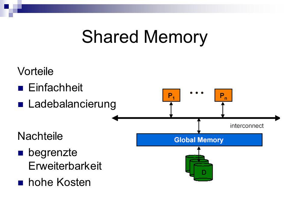 Shared Memory Vorteile Einfachheit Ladebalancierung Nachteile begrenzte Erweiterbarkeit hohe Kosten