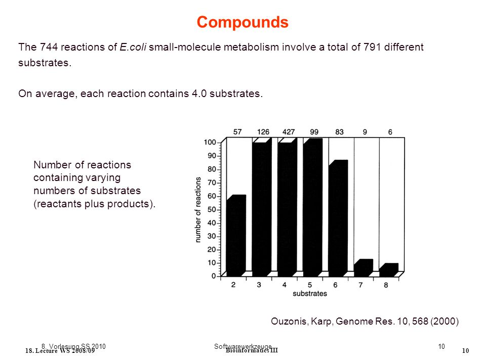 8. Vorlesung SS 2010Softwarewerkzeuge10 18. Lecture WS 2008/09 Bioinformatics III 10 Compounds The 744 reactions of E.coli small-molecule metabolism i