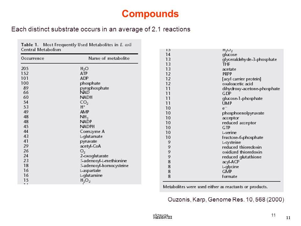 8. Vorlesung SS 2010Softwarewerkzeuge11 18.