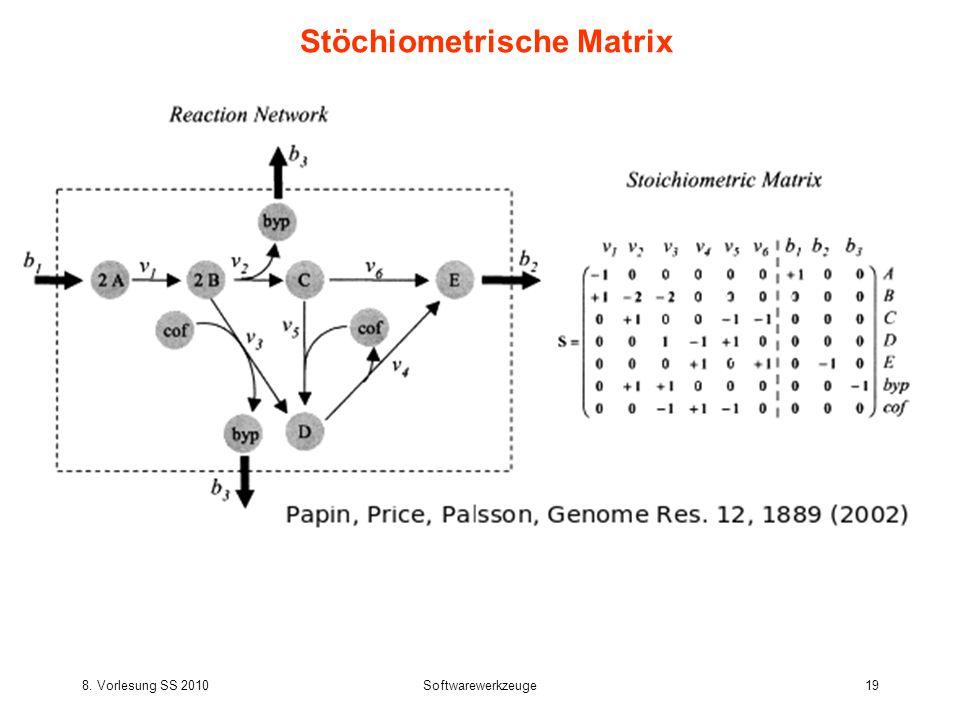 8. Vorlesung SS 2010Softwarewerkzeuge19 Stöchiometrische Matrix