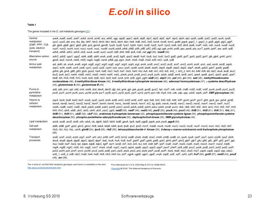 8. Vorlesung SS 2010Softwarewerkzeuge23 E.coli in silico