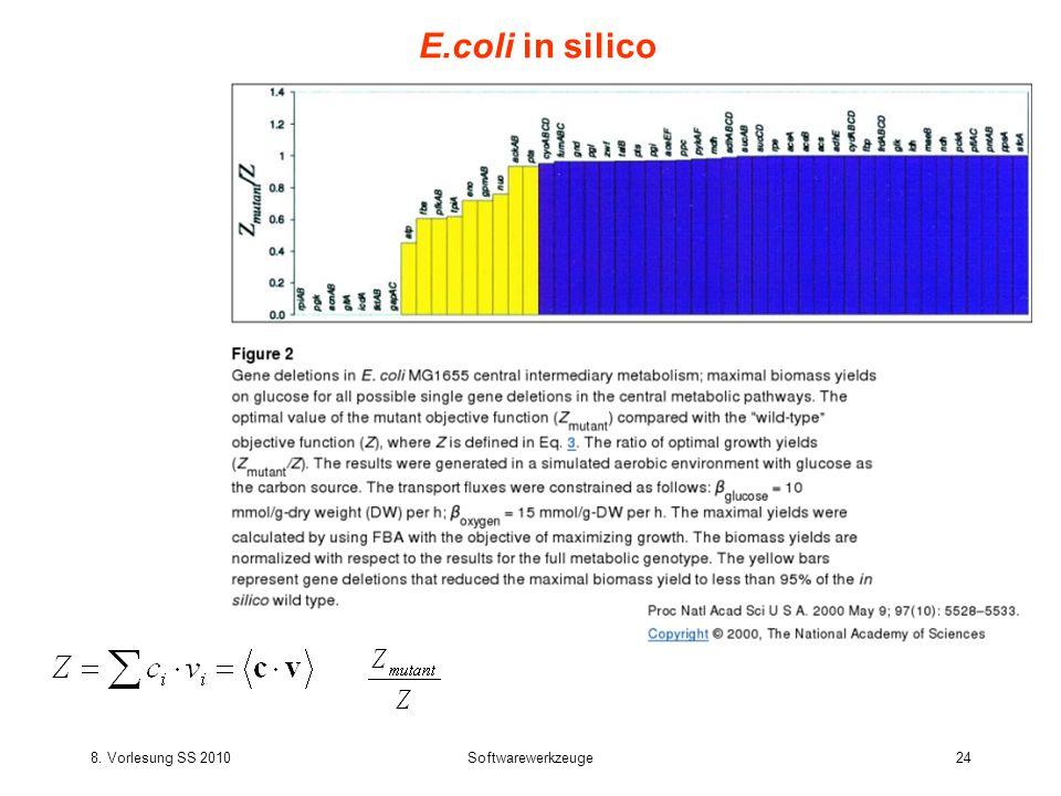8. Vorlesung SS 2010Softwarewerkzeuge24 E.coli in silico