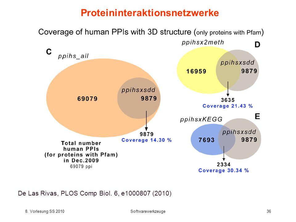 8. Vorlesung SS 2010Softwarewerkzeuge36 Proteininteraktionsnetzwerke De Las Rivas, PLOS Comp Biol.