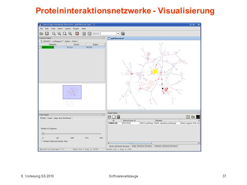 8. Vorlesung SS 2010Softwarewerkzeuge37 Proteininteraktionsnetzwerke - Visualisierung