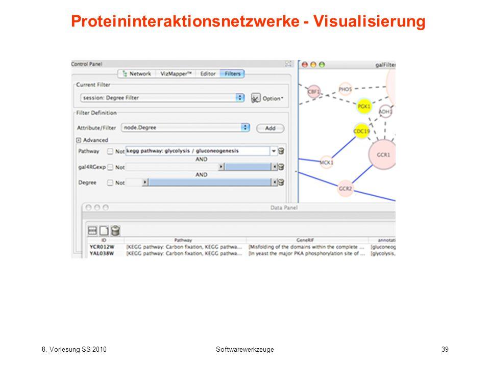 8. Vorlesung SS 2010Softwarewerkzeuge39 Proteininteraktionsnetzwerke - Visualisierung