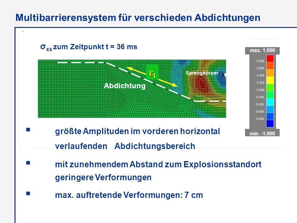 Multibarrierensystem für verschieden Abdichtungen  größte Amplituden im vorderen horizontal verlaufenden Abdichtungsbereich  mit zunehmendem Abstand