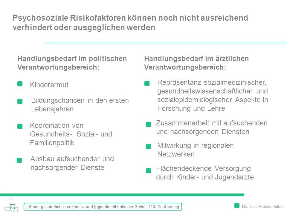 """""""Kindergesundheit aus kinder- und jugendmedizinischer Sicht , 110."""