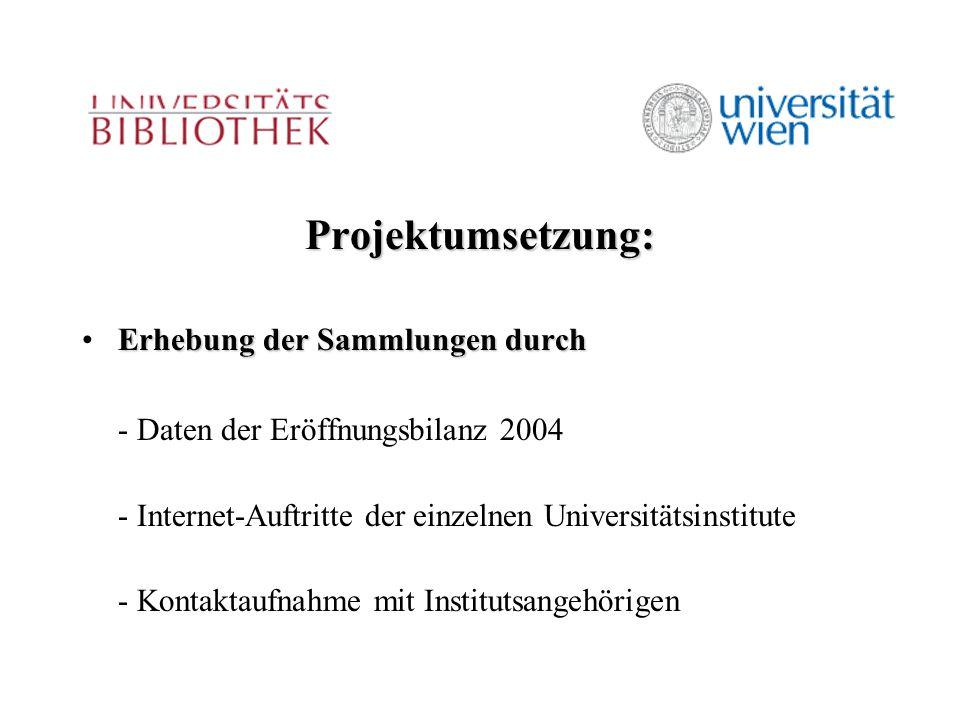 Projektumsetzung: Erhebung der Sammlungen durchErhebung der Sammlungen durch - Daten der Eröffnungsbilanz 2004 - Internet-Auftritte der einzelnen Universitätsinstitute - Kontaktaufnahme mit Institutsangehörigen