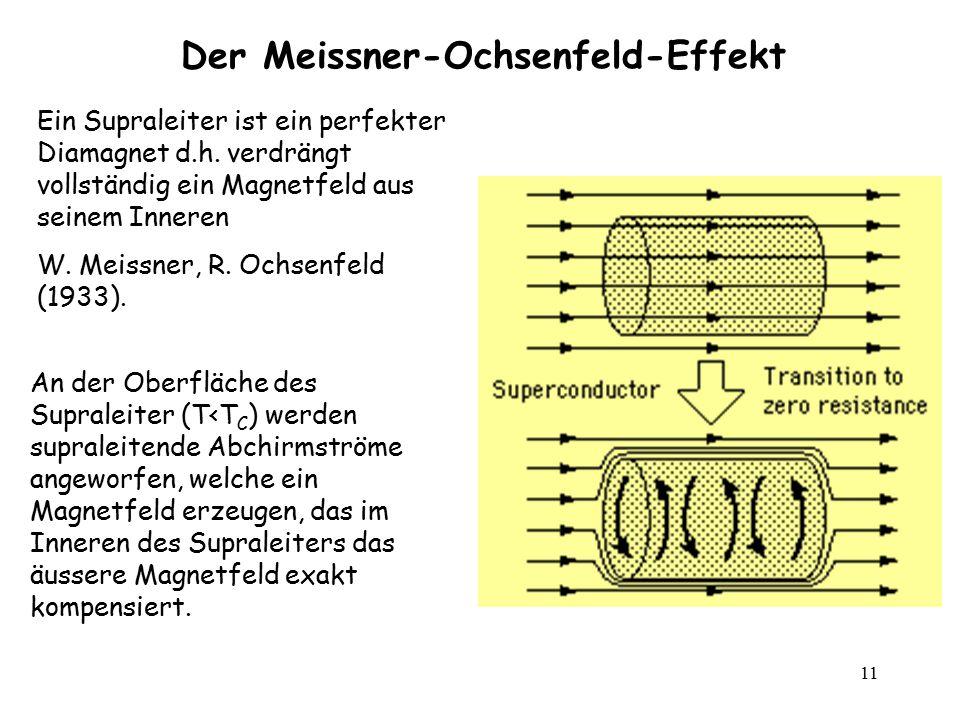 11 Ein Supraleiter ist ein perfekter Diamagnet d.h. verdrängt vollständig ein Magnetfeld aus seinem Inneren W. Meissner, R. Ochsenfeld (1933). An der
