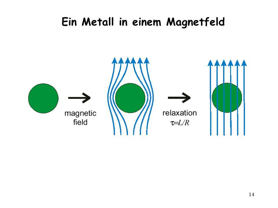 14 Ein Metall in einem Magnetfeld