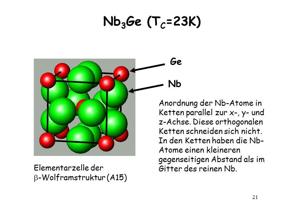 21 Nb 3 Ge (T C =23K) Ge Nb Anordnung der Nb-Atome in Ketten parallel zur x-, y- und z-Achse. Diese orthogonalen Ketten schneiden sich nicht. In den K