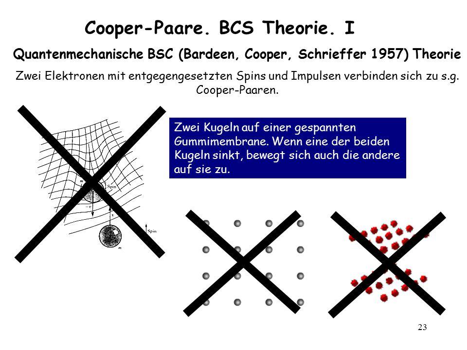 23 Cooper-Paare. BCS Theorie. I Quantenmechanische BSC (Bardeen, Cooper, Schrieffer 1957) Theorie Zwei Elektronen mit entgegengesetzten Spins und Impu