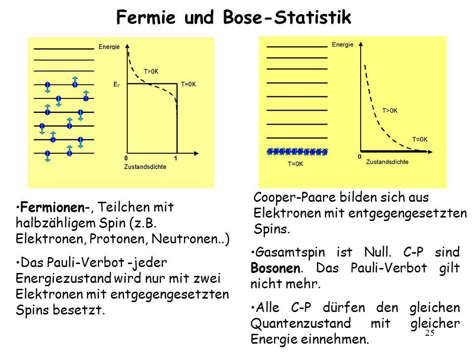 25 Fermie und Bose-Statistik Gasamtspin ist Null. C-P sind Bosonen. Das Pauli-Verbot gilt nicht mehr. Alle C-P dürfen den gleichen Quantenzustand mit