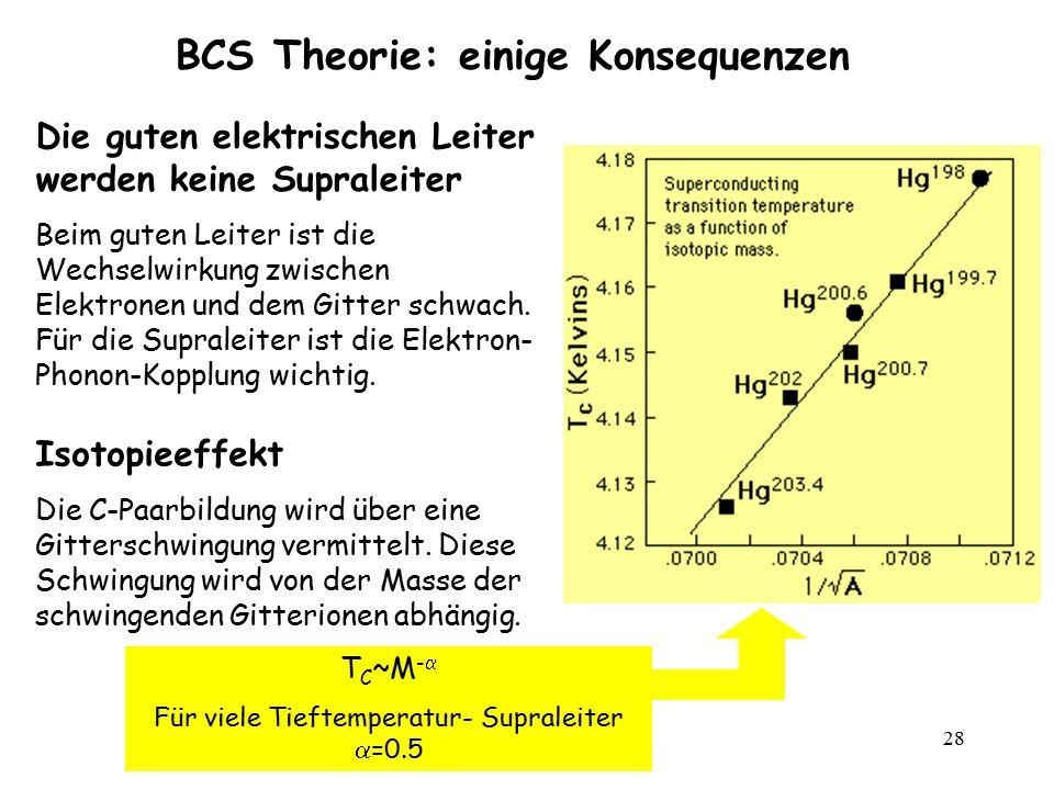 28 Die guten elektrischen Leiter werden keine Supraleiter Beim guten Leiter ist die Wechselwirkung zwischen Elektronen und dem Gitter schwach. Für die
