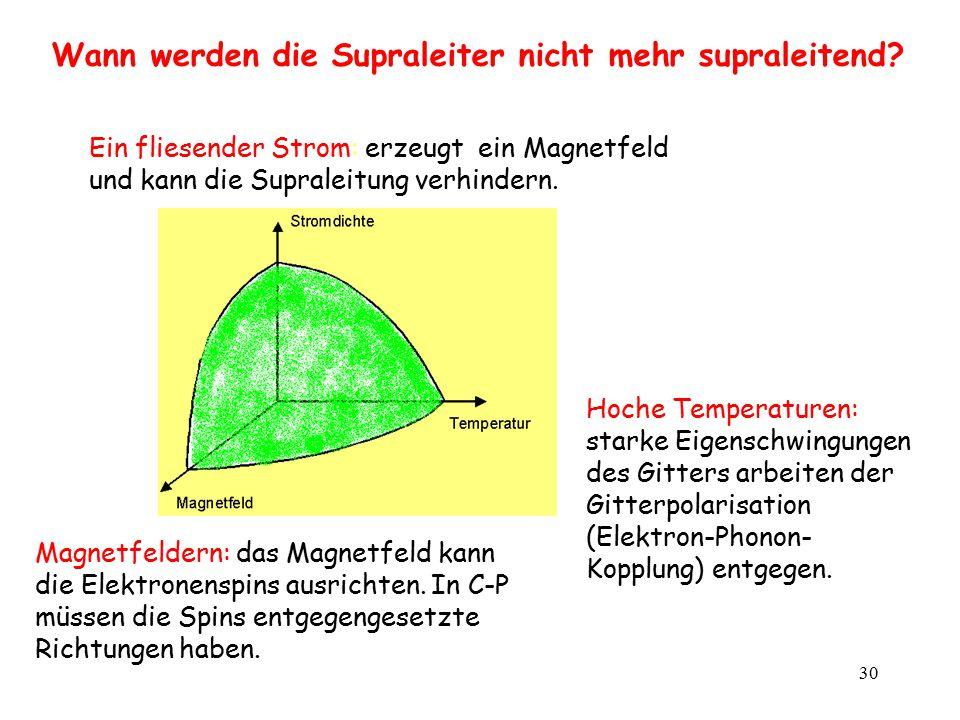 30 Wann werden die Supraleiter nicht mehr supraleitend? Hoche Temperaturen: starke Eigenschwingungen des Gitters arbeiten der Gitterpolarisation (Elek