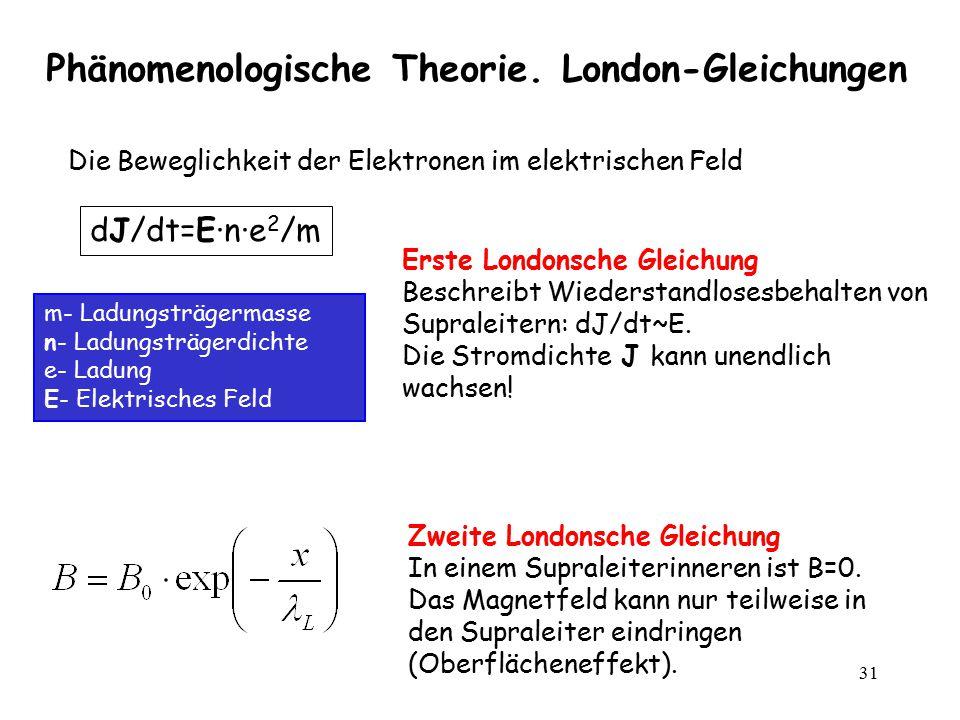 31 Phänomenologische Theorie. London-Gleichungen Die Beweglichkeit der Elektronen im elektrischen Feld dJ/dt=E·n·e 2 /m Erste Londonsche Gleichung Bes