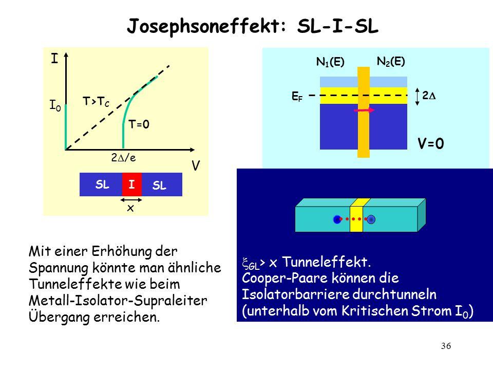 36 Josephsoneffekt: SL-I-SL I V ISL 2  /e I0I0 x T=0 T>T C 22 N 1 (E) N 2 (E) V=0 EFEF V>2  /e Supraleiter-Isolator-Supraleiter V Mit einer Erhöhu