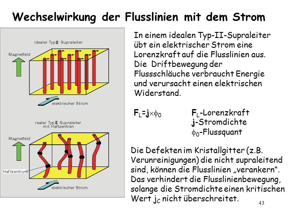 43 Wechselwirkung der Flusslinien mit dem Strom In einem idealen Typ-II-Supraleiter übt ein elektrischer Strom eine Lorenzkraft auf die Flusslinien au