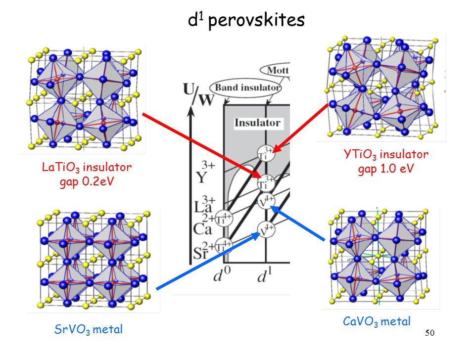 50 d 1 perovskites SrVO 3 metal CaVO 3 metal LaTiO 3 insulator gap 0.2eV YTiO 3 insulator gap 1.0 eV