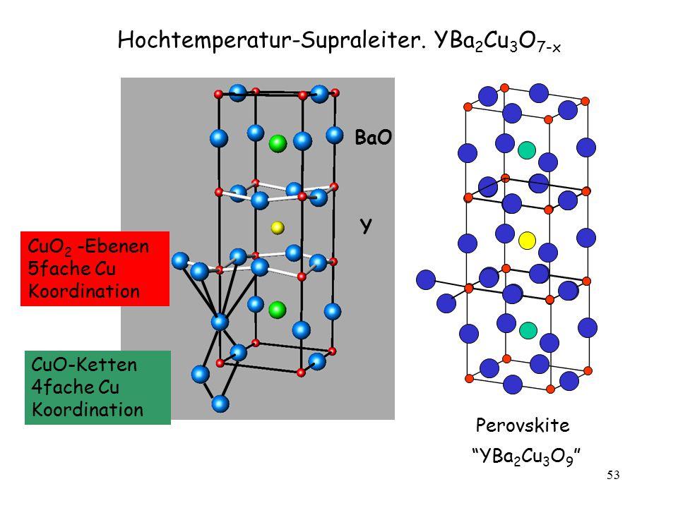 "53 CuO 2 -Ebenen 5fache Cu Koordination CuO-Ketten 4fache Cu Koordination Hochtemperatur-Supraleiter. YBa 2 Cu 3 O 7-x BaO Y Perovskite ""YBa 2 Cu 3 O"