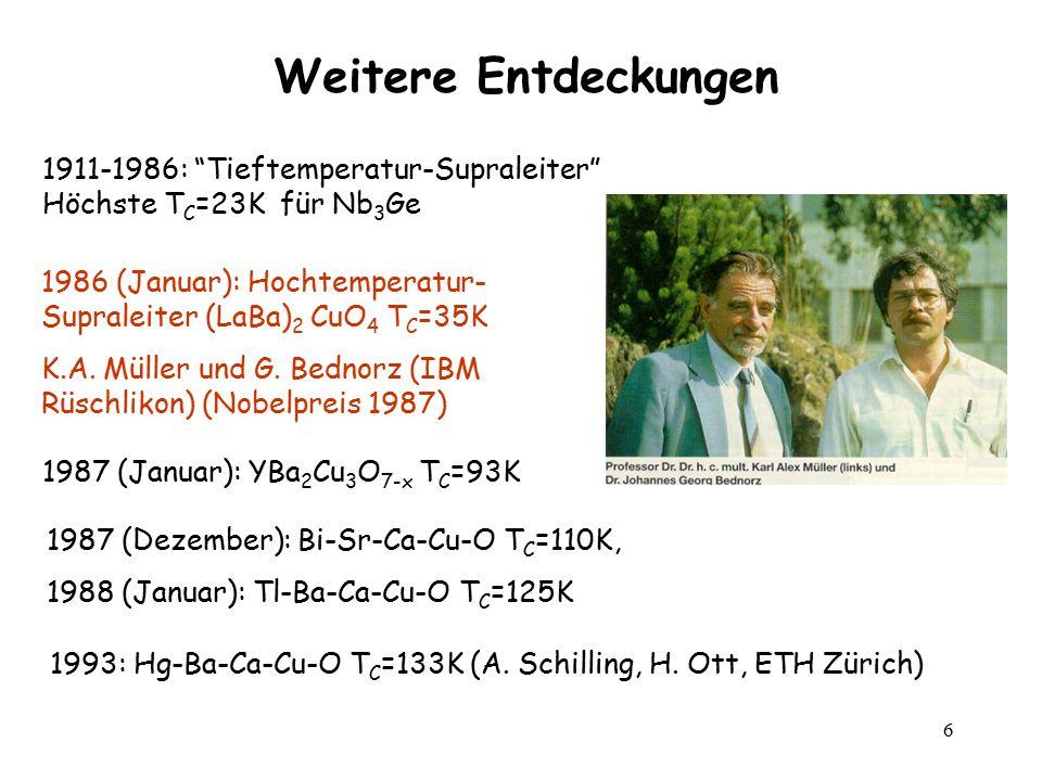 6 Weitere Entdeckungen 1986 (Januar): Hochtemperatur- Supraleiter (LaBa) 2 CuO 4 T C =35K K.A. Müller und G. Bednorz (IBM Rüschlikon) (Nobelpreis 1987