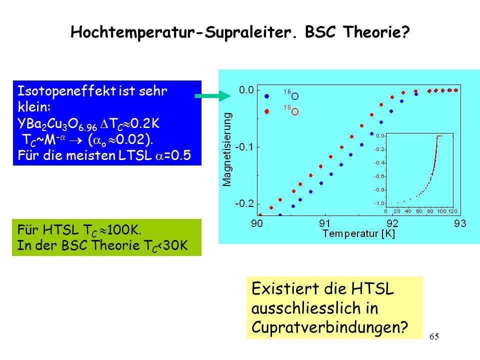 65 Hochtemperatur-Supraleiter. BSC Theorie? Isotopeneffekt ist sehr klein: YBa 2 Cu 3 O 6.96  T C  0.2K T C ~M -   (  o  0.02). Für die meisten