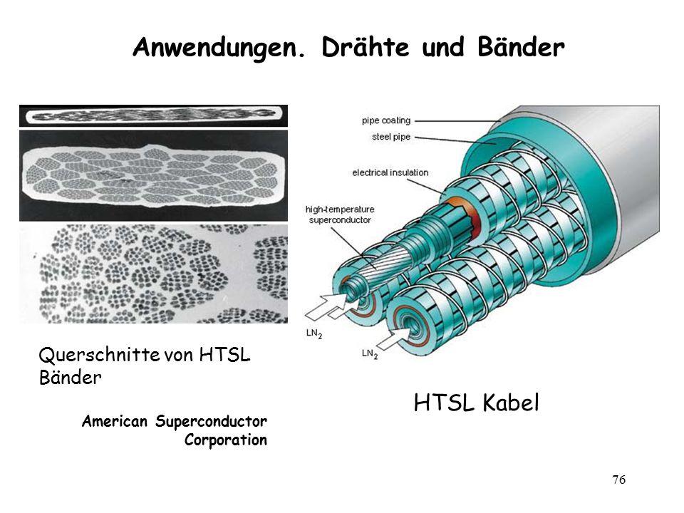 76 Anwendungen. Drähte und Bänder Querschnitte von HTSL Bänder American Superconductor Corporation HTSL Kabel
