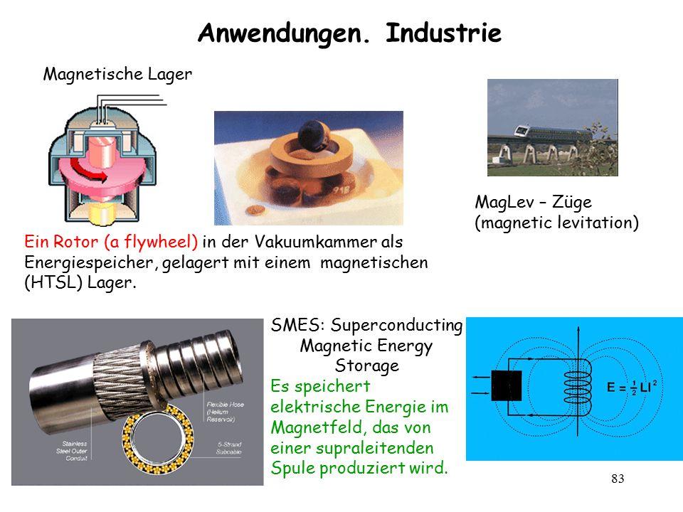83 Anwendungen. Industrie MagLev – Züge (magnetic levitation) SMES: Superconducting Magnetic Energy Storage Es speichert elektrische Energie im Magnet