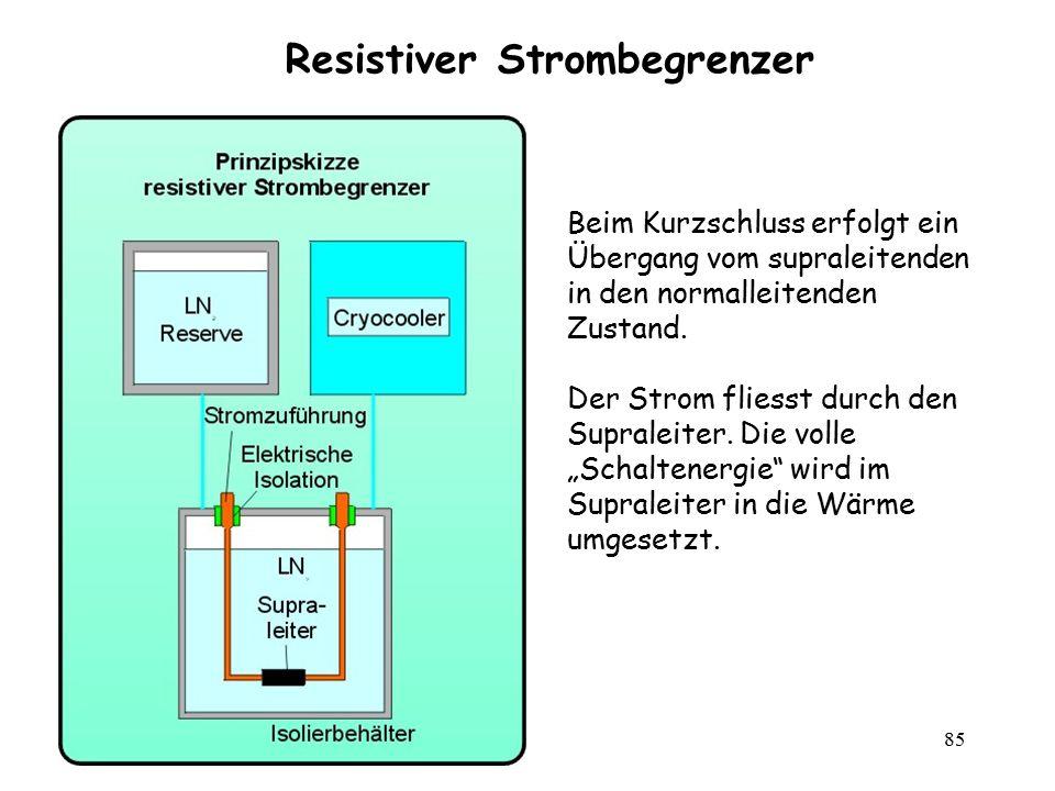 85 Resistiver Strombegrenzer Beim Kurzschluss erfolgt ein Übergang vom supraleitenden in den normalleitenden Zustand. Der Strom fliesst durch den Supr