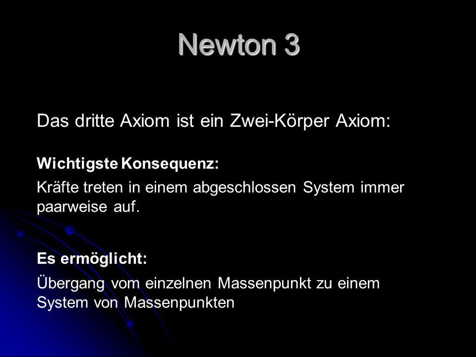 Newton 3 Das dritte Axiom ist ein Zwei-Körper Axiom: Kräfte treten in einem abgeschlossen System immer paarweise auf. Übergang vom einzelnen Massenpun