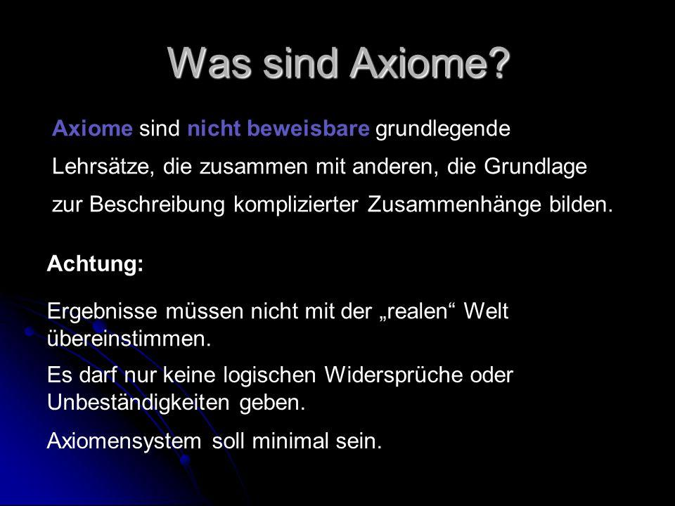 Was sind Axiome? Axiome sind nicht beweisbare grundlegende Lehrsätze, die zusammen mit anderen, die Grundlage zur Beschreibung komplizierter Zusammenh