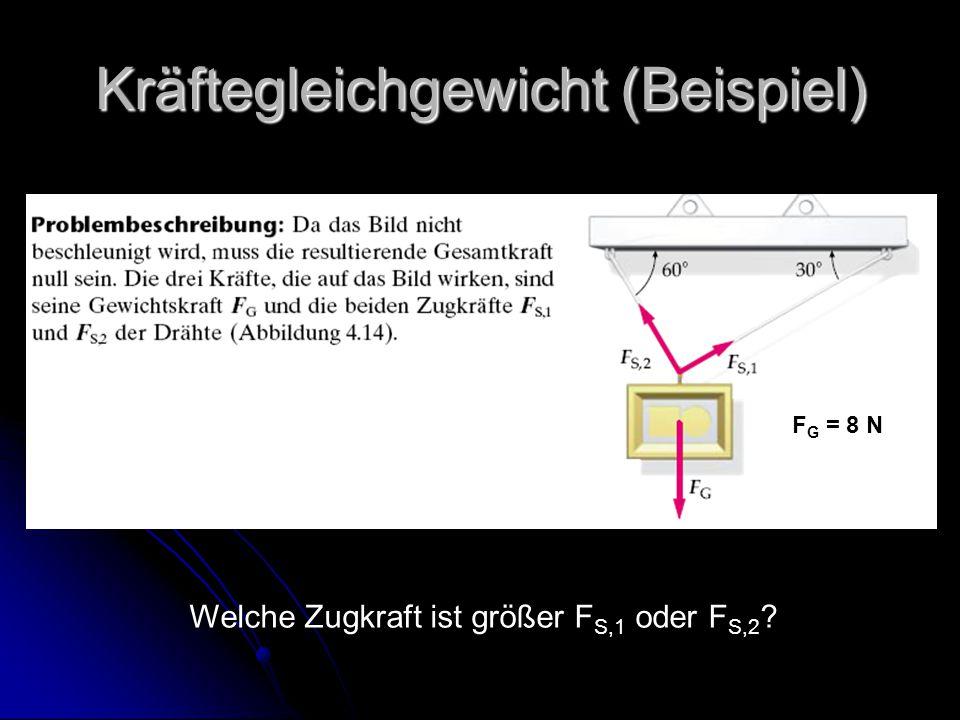 Kräftegleichgewicht (Beispiel) F G = 8 N Welche Zugkraft ist größer F S,1 oder F S,2 ?