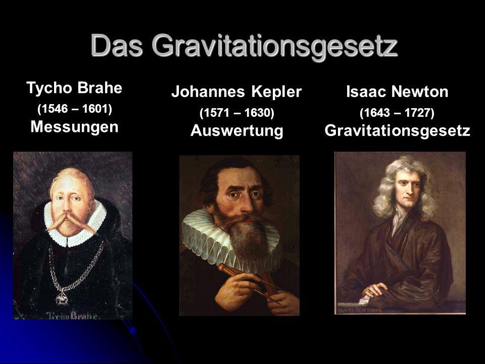 Das Gravitationsgesetz Tycho Brahe (1546 – 1601) Messungen Johannes Kepler (1571 – 1630) Auswertung Isaac Newton (1643 – 1727) Gravitationsgesetz