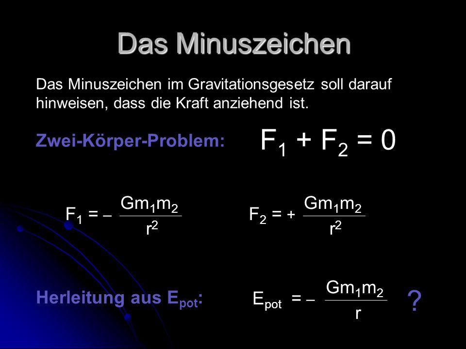 Das Minuszeichen Das Minuszeichen im Gravitationsgesetz soll darauf hinweisen, dass die Kraft anziehend ist.