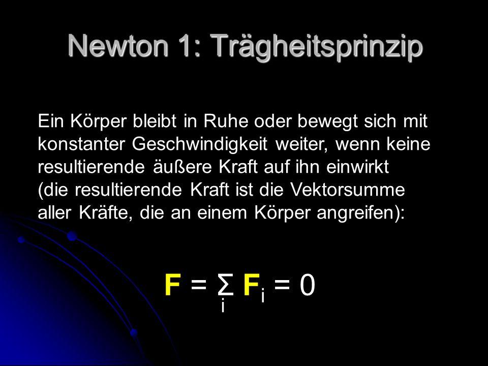 Newton 1: Trägheitsprinzip Ein Körper bleibt in Ruhe oder bewegt sich mit konstanter Geschwindigkeit weiter, wenn keine resultierende äußere Kraft auf ihn einwirkt (die resultierende Kraft ist die Vektorsumme aller Kräfte, die an einem Körper angreifen): F = Σ F i = 0 i