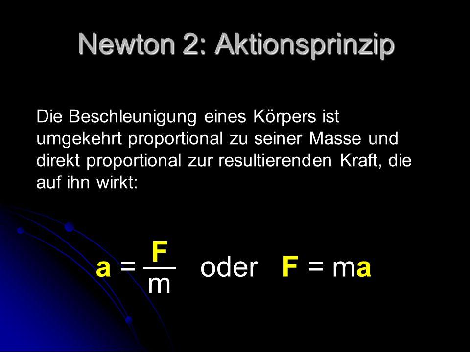 Newton 2: Aktionsprinzip Die Beschleunigung eines Körpers ist umgekehrt proportional zu seiner Masse und direkt proportional zur resultierenden Kraft, die auf ihn wirkt: a = oder F = ma F __ m