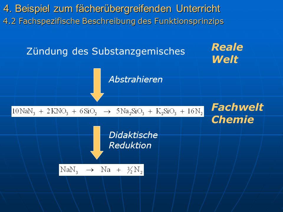 4. Beispiel zum fächerübergreifenden Unterricht 4.2 Fachspezifische Beschreibung des Funktionsprinzips Reale Welt Zündung des Substanzgemisches Fachwe