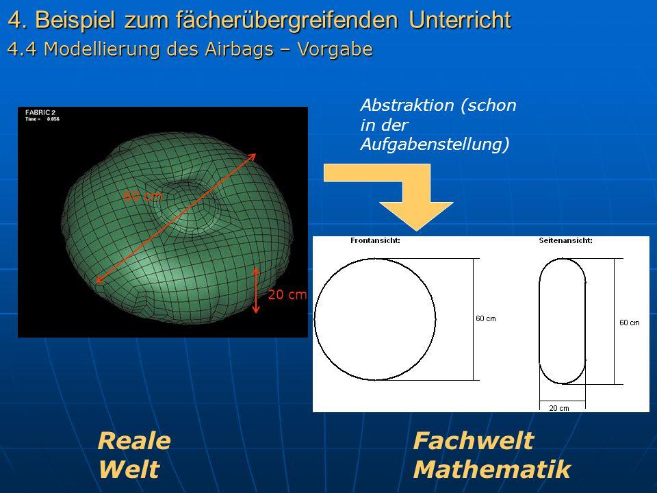 4. Beispiel zum fächerübergreifenden Unterricht 4.4 Modellierung des Airbags – Vorgabe 20 cm 60 cm Abstraktion (schon in der Aufgabenstellung) Reale W