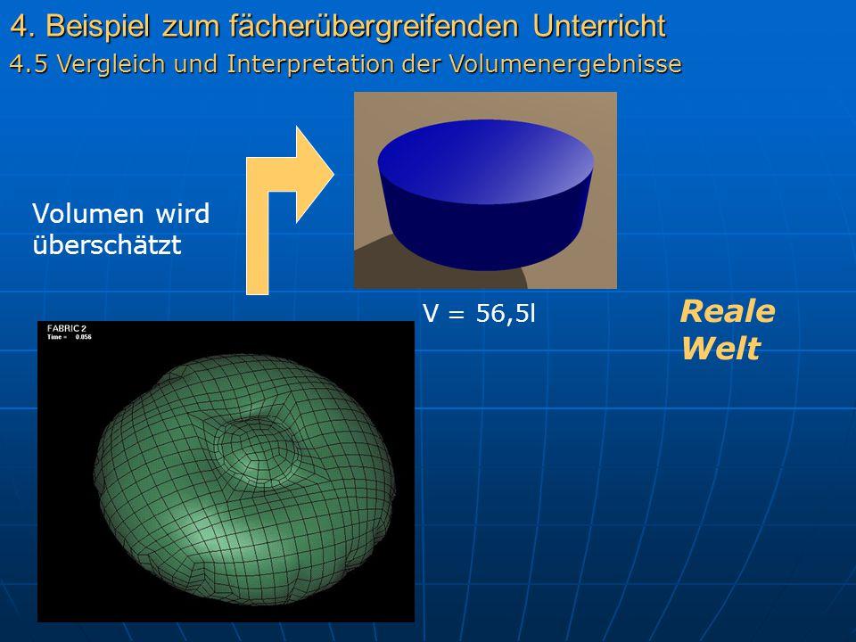 4. Beispiel zum fächerübergreifenden Unterricht 4.5 Vergleich und Interpretation der Volumenergebnisse V = 56,5l Reale Welt Volumen wird überschätzt