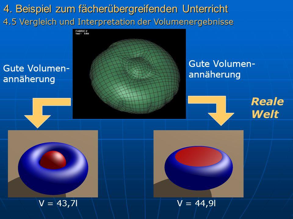 4. Beispiel zum fächerübergreifenden Unterricht 4.5 Vergleich und Interpretation der Volumenergebnisse V = 43,7lV = 44,9l Reale Welt Gute Volumen- ann