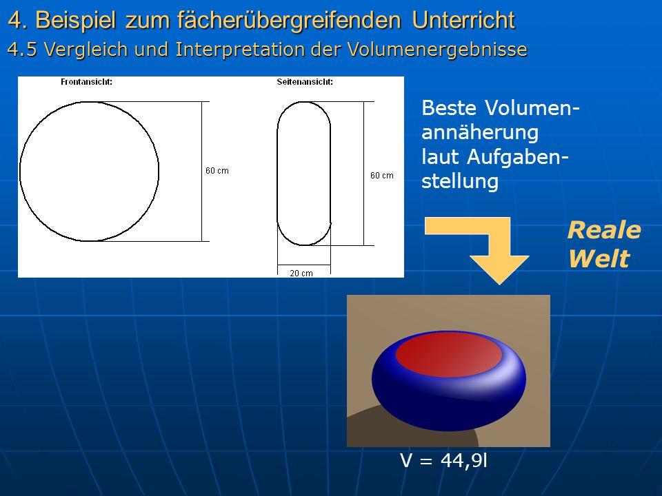 4. Beispiel zum fächerübergreifenden Unterricht 4.5 Vergleich und Interpretation der Volumenergebnisse V = 44,9l Reale Welt Beste Volumen- annäherung