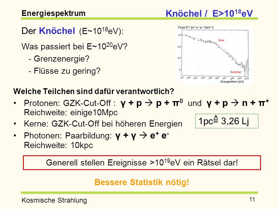 Kosmische Strahlung 11 Welche Teilchen sind dafür verantwortlich.