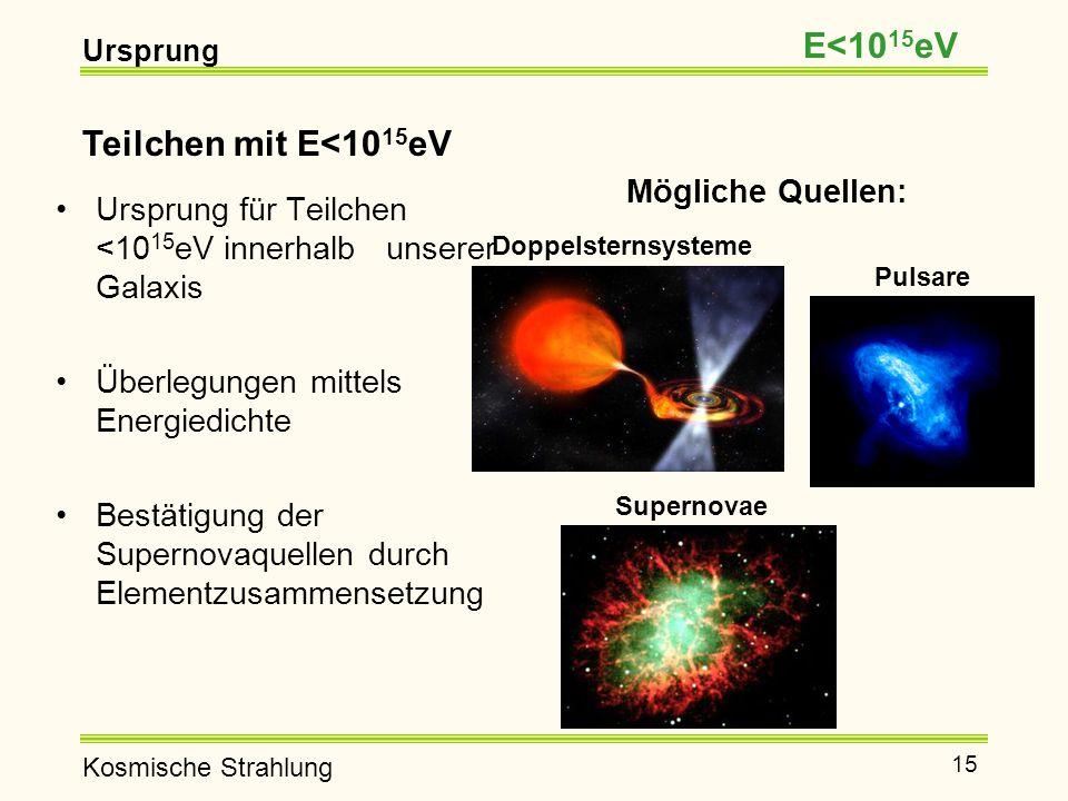 Kosmische Strahlung 15 Ursprung für Teilchen <10 15 eV innerhalb unserer Galaxis Überlegungen mittels Energiedichte Bestätigung der Supernovaquellen durch Elementzusammensetzung Ursprung E<10 15 eV Mögliche Quellen: Pulsare Supernovae Doppelsternsysteme Teilchen mit E<10 15 eV